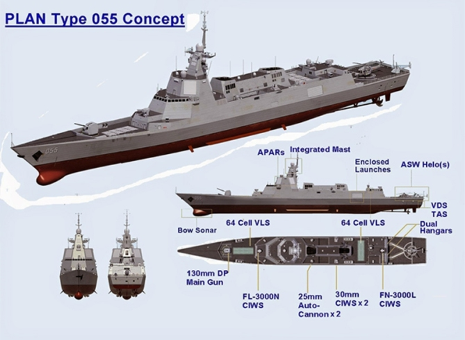 Image result for type 55 destroyer