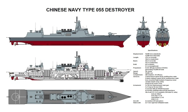 Image result for China Type 55
