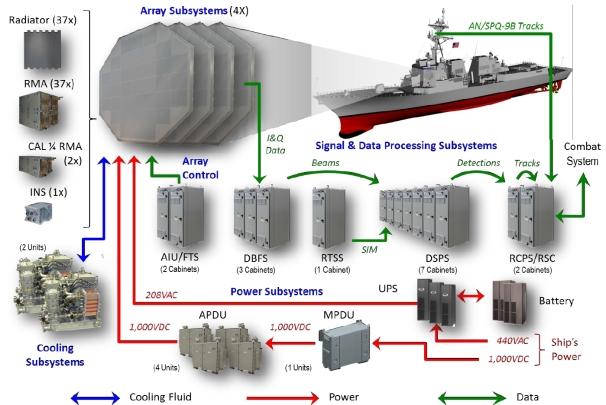 AMDR-System-Overview.jpg
