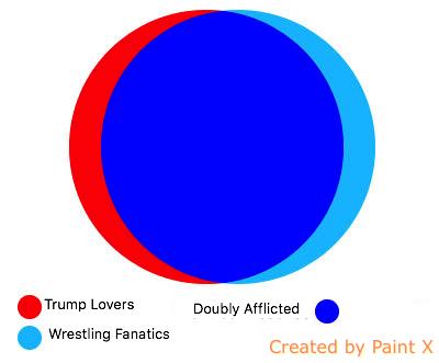 venn1 diagram