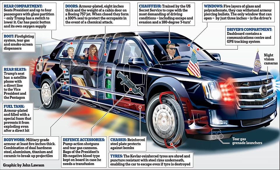 3DDAD00A00000578-0-Donald_Trump_s_bomb_proof_limo_has_been_designed_to_survive_a_mi-m-10_1488406388904.jpg